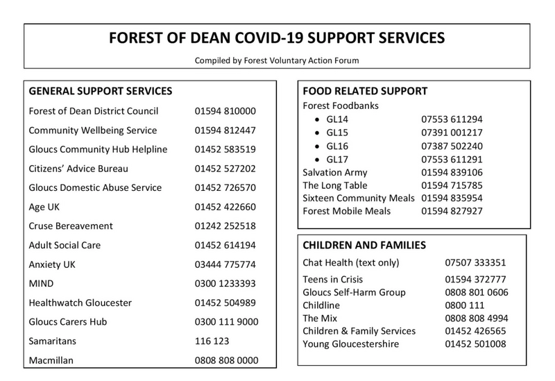Contact numbers for Covid-19 support services